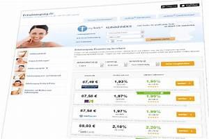 Finanzierung Berechnen Auto : eine fettabsaugung in raten zahlen finanzierung der fettabsaugung ber kredite ~ Themetempest.com Abrechnung