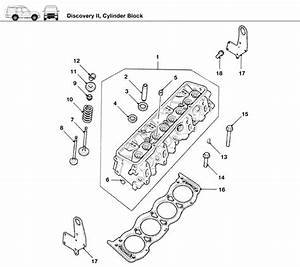 Land Rover Discovery Ii Cylinder Head