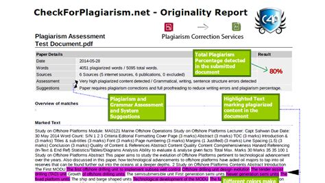 Free Check Plagiarism Essays by Check My Essay For Plagiarism Free Plagiarism