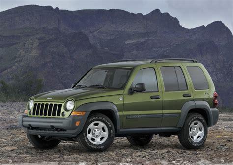 Voluntary Safety Recall Million Jeep