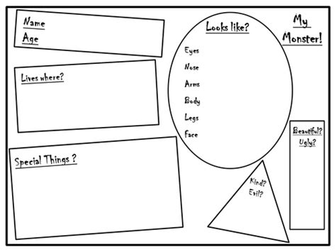 Character Profile Planning Sheet  Easily Adaptable By