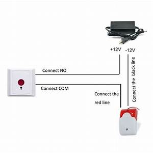 Toilet Emergency Alarm System For Disabled And Elderly