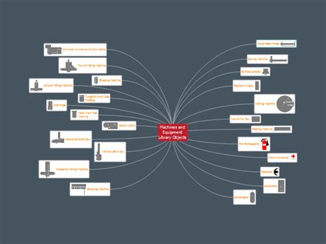 machines  equipment conceptdraw mind map template