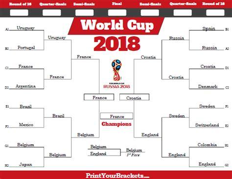 World Cup Tournament Bracket - Printable FIFA Schedule 2020