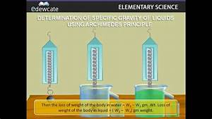 Determination Of Specific Gravity Of Liquids Using