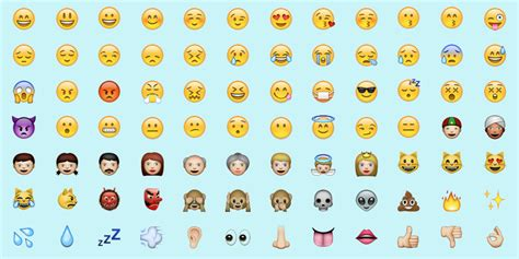 emojis   yougov