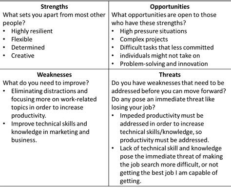 Analyze Strengths And Weaknesses  Eric's Story  Metcalf. Frightening Standard Business Card Size. Proposal Response To Rfp. Sample Of Daily Sales Report Format. Writing A Scientific Essay Template. Microsoft Word Book Manuscript Template. Time Off Request Form Word Template. North And South America Blank Map Template. Sample Finance Manager Resume Template