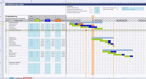 projektstrukturplan vorlage excel kostenlos shade