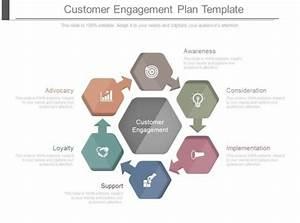 Customer Engagement Plan Template Powerpoint Guide