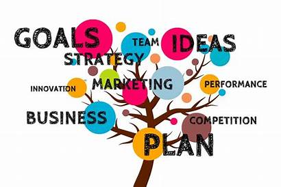 Marketing Plan Template Example Word Format