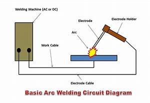 Tig Welding Circuit Diagram