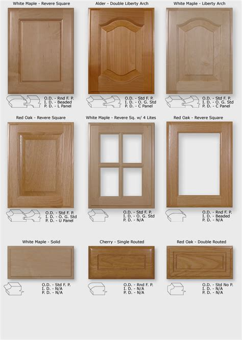 replacement kitchen cabinet doors home design replacement doors for kitchen cabinets