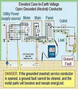 Pool Sub Panel Wiring Diagram