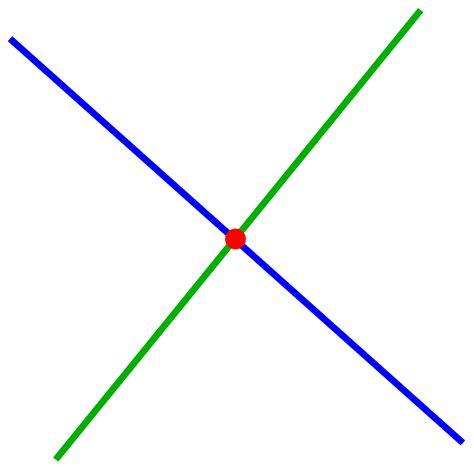 intersection euclidean geometry wikipedia