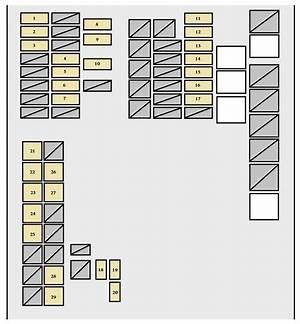 2011 Scion Xd Fuse Diagram Wiring Diagram Link Browse Link Browse Bowlingronta It