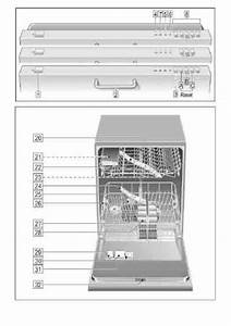 Bosch Sgv 53e03 Dishwasher Download Manual For Free Now