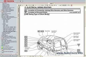Toyota Hiace 1995 Owners Manual