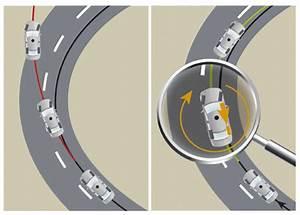 Le Système Abs Est Obligatoire Sur Les Véhicules Neufs : les aides la conduite 1 2 les basiques blog automobile ~ Maxctalentgroup.com Avis de Voitures