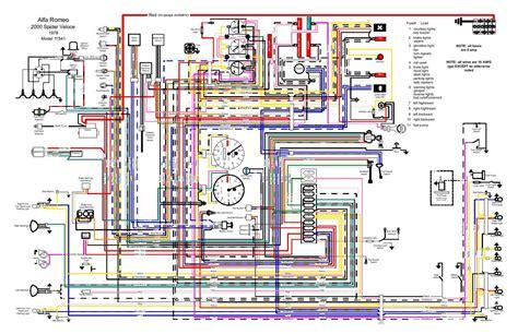 wiring diagram for 1978 alfa romeo spider alfa romeo