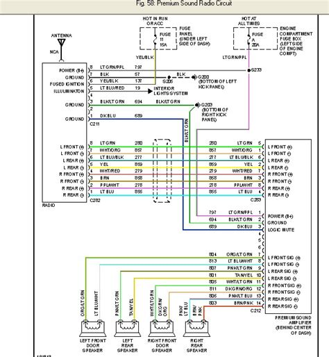 2002 Ford F 150 Speaker Wire Diagram by What Is The Wiring Diagram On A 1994 Ford F 150 Radio