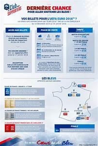 Gagner Des Places Pour L Euro 2016 : le mode d 39 emploi pour acheter les derniers billets pour voir les bleus l 39 euro 2016 ~ Medecine-chirurgie-esthetiques.com Avis de Voitures
