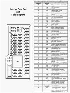 1991 Mustang Fuse Box Diagram