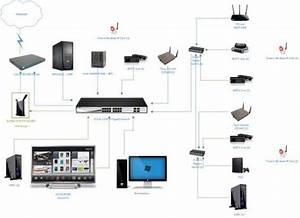 Emirates Hills Setup Home Internet Wifi Router In Dubai