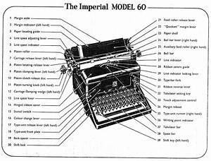 Typewriter Manuals