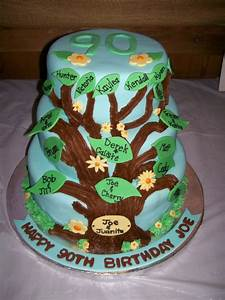 90th Birthday Cakes and Cake Ideas