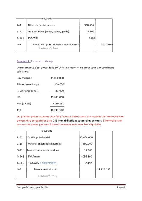 Lettre Type De Vente De Voiture Entre Particulier by Modele Facture Vente Voiture Occasion Professionnel