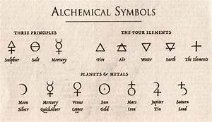 Chemical notation from ciphers to calligraphy | Tycho's Nose