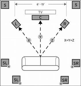 Surround Sound Wiring Diagram