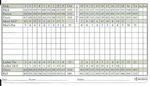 28+ Free Golf Scorecard Template Excel | Enernovva.org