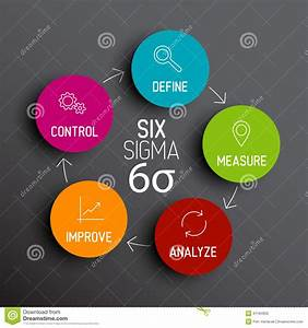 Six Sigma Diagram Scheme Concept Stock Vector