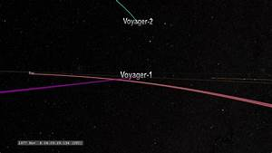 SVS: Voyager 1 Trajectory through the Solar System