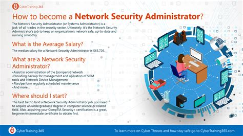 network security administrator