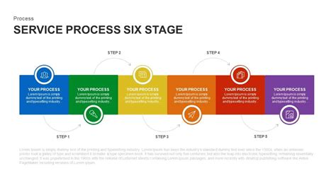 stage service process powerpoint template  keynote