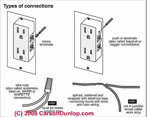 How Connect Electrical Wires Splices Guide