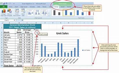 Excel Chart Embedded Column Data Plus Sign