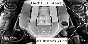 Mercedes Abc Suspension Fluid Type  Diy Flush  U2013 Mb Medic