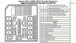 Nissan Xterra  2005-2014  Fuse Box Diagrams