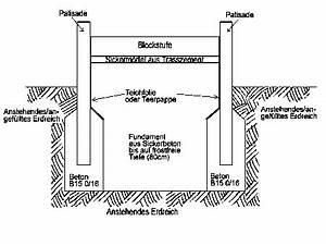 Terrassenplatten Verfugen Wasserundurchlässig : granit palisaden obi granit palisade hellgrau 25 cm x 10 cm x 10 cm kaufen bei obi granit ~ Orissabook.com Haus und Dekorationen