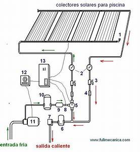 solar panel replacement parts engine diagram and wiring With smart solar panel