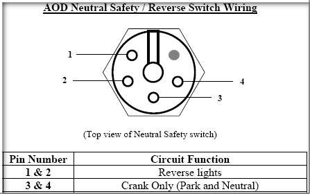 ford c4 neutral safety switch wiring diagram ford wiring diagram