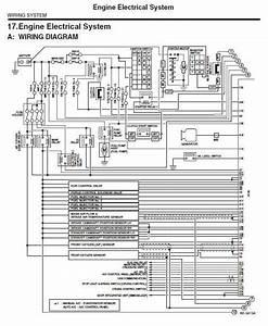 Subaru Xv 2014 User Wiring Diagram