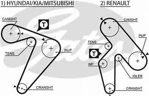 Md300470 Mitsubishi Md300470 Timing Belt For Hyundai Kia