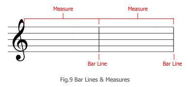 Tie synonyms, tie pronunciation, tie translation, english dictionary definition of tie. Bar Lines in Music ⋆ Adult Piano Lesson Guide