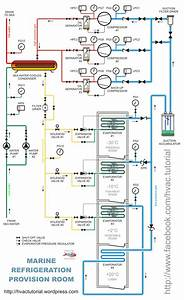 Refrigeration Provision Piping Diagram