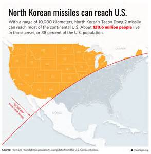 North Korea Missile Range Map United States