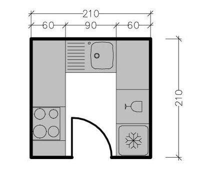 am駭agement d une cuisine cuisine tous les plans de petites cuisines jusqu 39 à 6 m côté maison